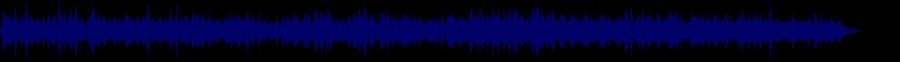 waveform of track #69671