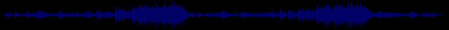 waveform of track #69690