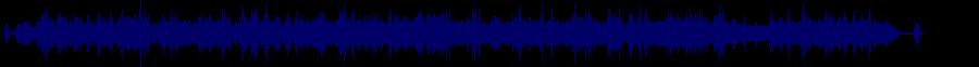 waveform of track #69701