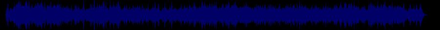 waveform of track #69705