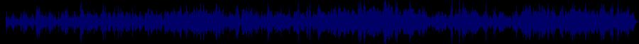 waveform of track #69710