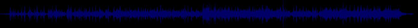 waveform of track #69730