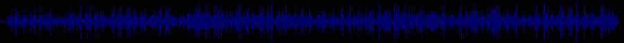 waveform of track #69754