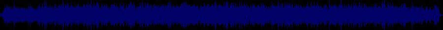 waveform of track #69761