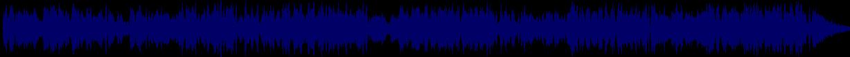 waveform of track #69787