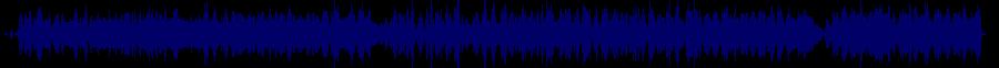 waveform of track #69793
