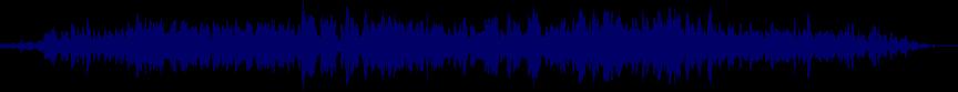 waveform of track #69805