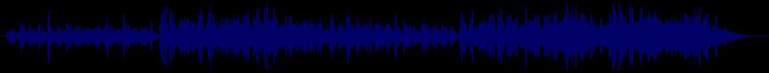 waveform of track #69810