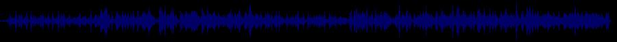 waveform of track #69824