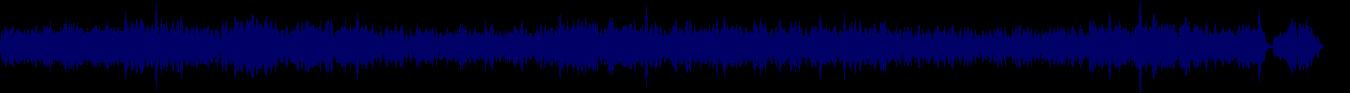 waveform of track #69839