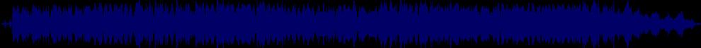 waveform of track #69864