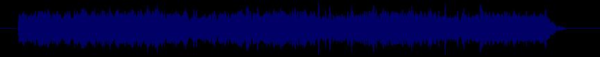 waveform of track #69878