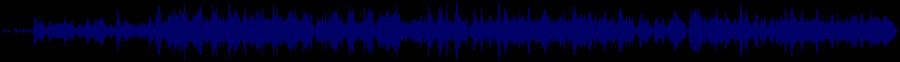 waveform of track #69914