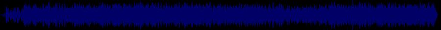 waveform of track #69915