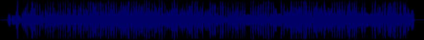 waveform of track #69924