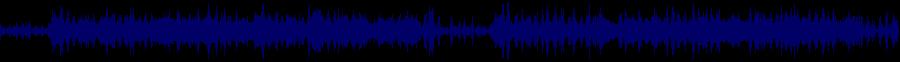 waveform of track #69948