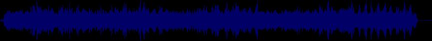 waveform of track #69950