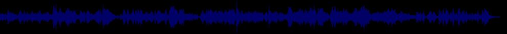 waveform of track #69951