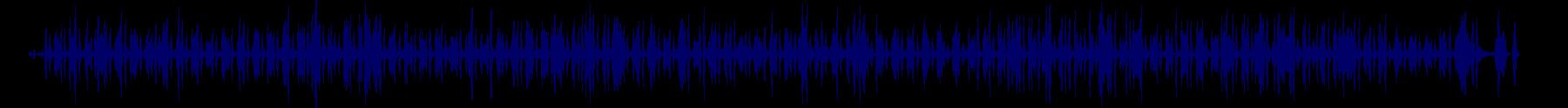 waveform of track #69973