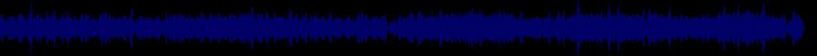 waveform of track #69974
