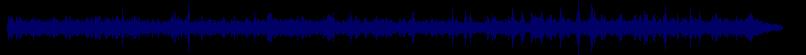 waveform of track #69986