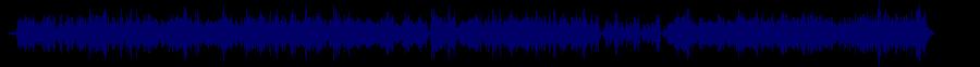 waveform of track #69996