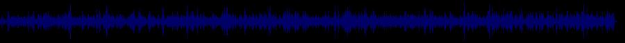 waveform of track #69998