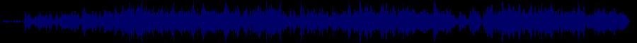 waveform of track #70005