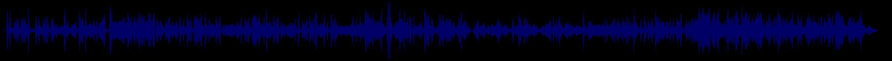 waveform of track #70015