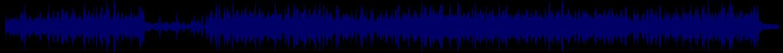 waveform of track #70022