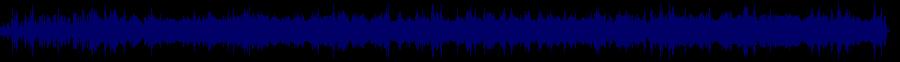 waveform of track #70045