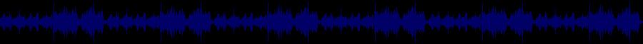 waveform of track #70054