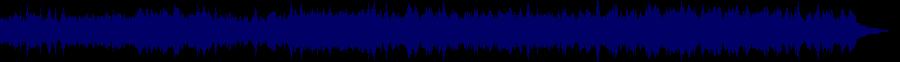 waveform of track #70055