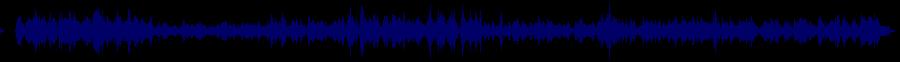 waveform of track #70060