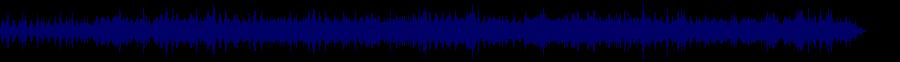waveform of track #70062