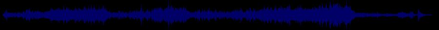 waveform of track #70071