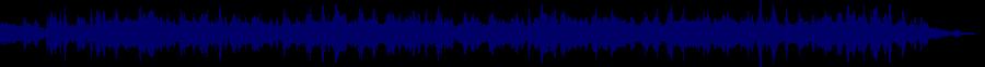 waveform of track #70073