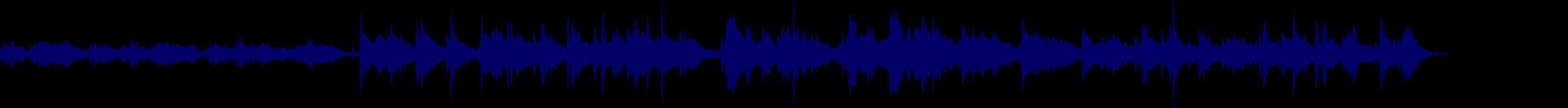 waveform of track #70080