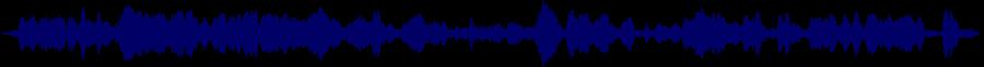 waveform of track #70095