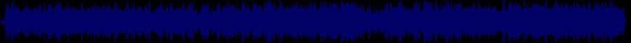 waveform of track #70099