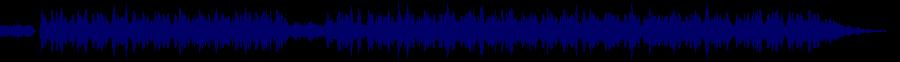 waveform of track #70129