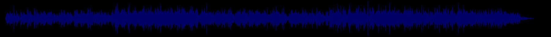 waveform of track #70143