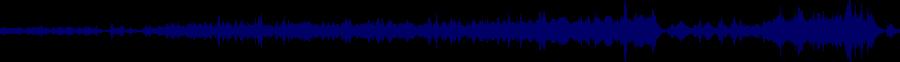 waveform of track #70144