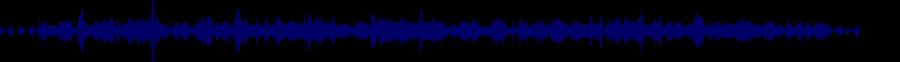 waveform of track #70148