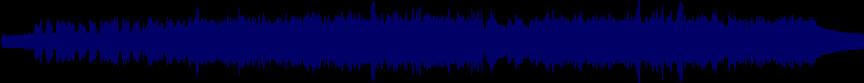 waveform of track #70149