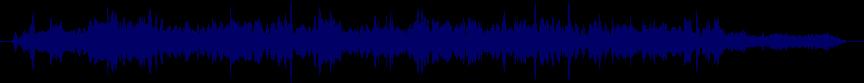 waveform of track #70161
