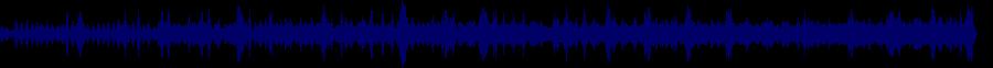 waveform of track #70163