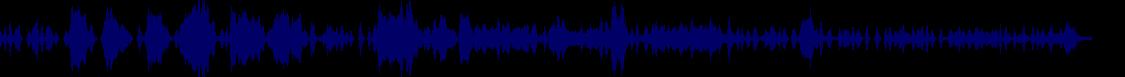 waveform of track #70176