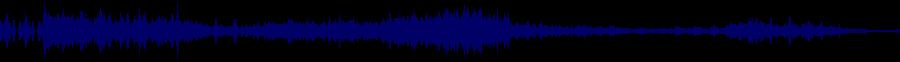 waveform of track #70182
