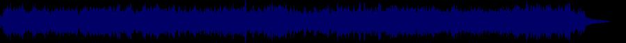waveform of track #70193